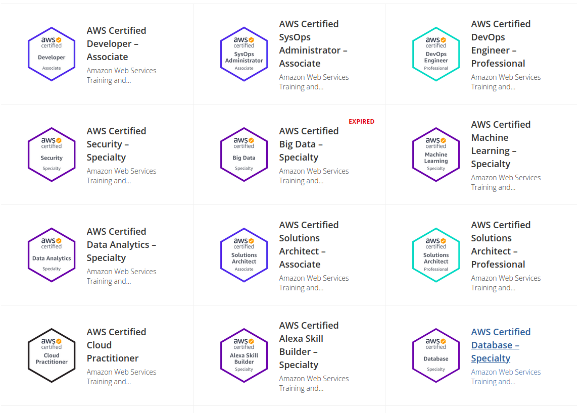 My AWS certifications.